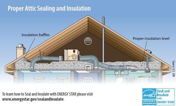 insulation_pic